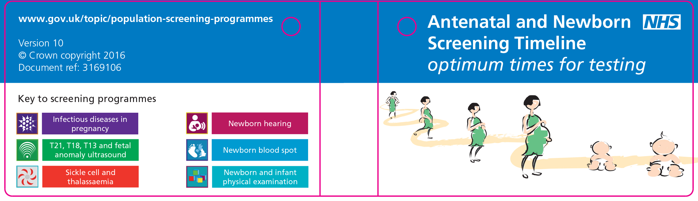 The screening resource cards for midwives.