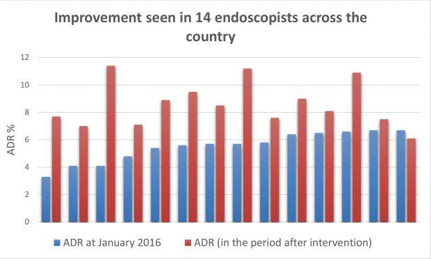 ADR chart Aug 2016