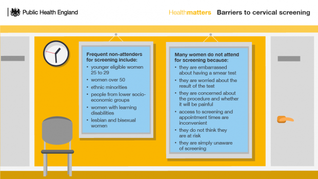 Barriers to cervical screening showing Some of the reasons why many women do not attend screening.