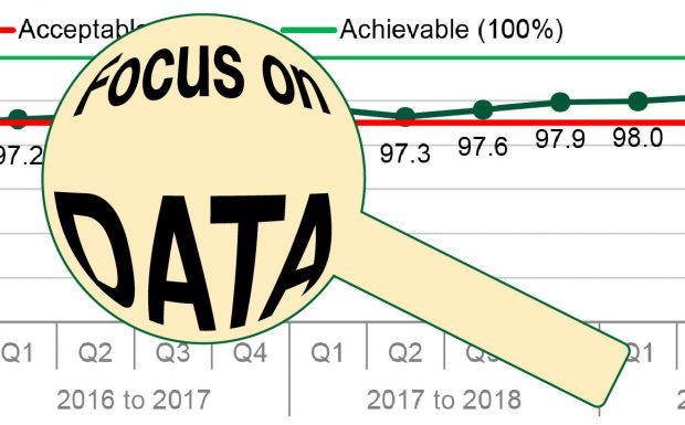 A graph in the background and magnifying glass in foreground containing the words 'Focus on data'