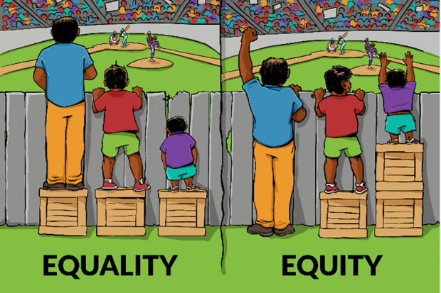 Illustration showinig the difference between equality and equity