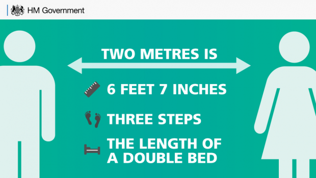 A Government infographic shows a man and a woman 2 metres apart, which equates to 3 steps or the length of a double bed.