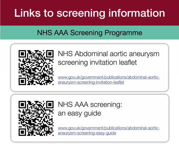 Poster with links and QR codes signposting to AAA screening invitation leaflet